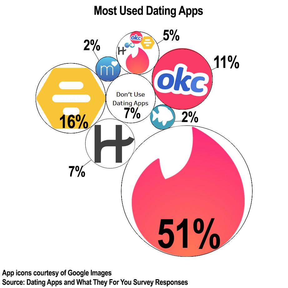 Babble dating app
