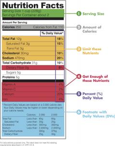 Image courtesy of the U.S. Food and Drug Administration (FDA).