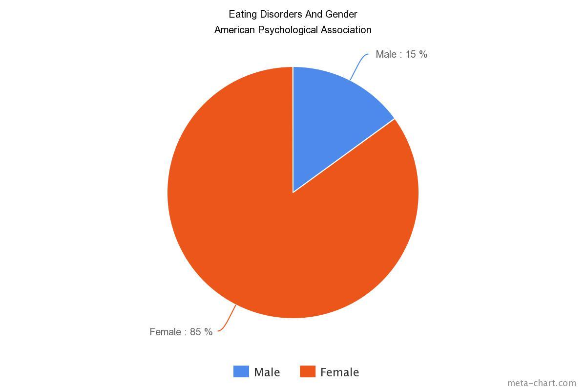 gender_ed