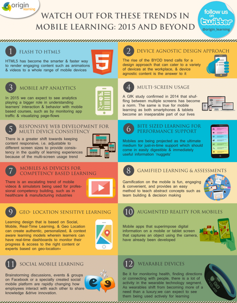 Mobile-Learning-Trends-2015