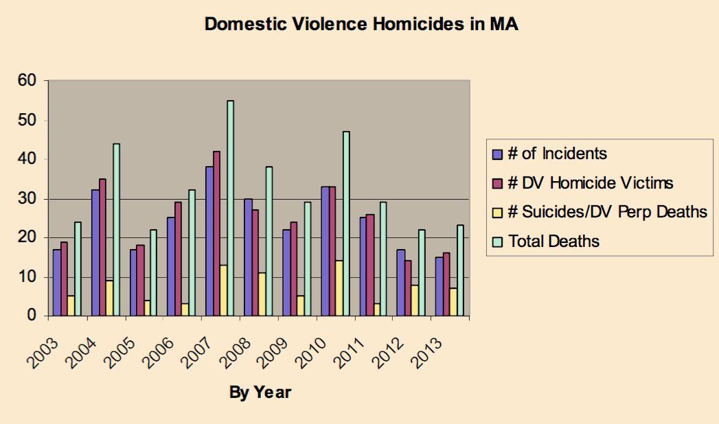 Chart Source: Jane Doe Inc.