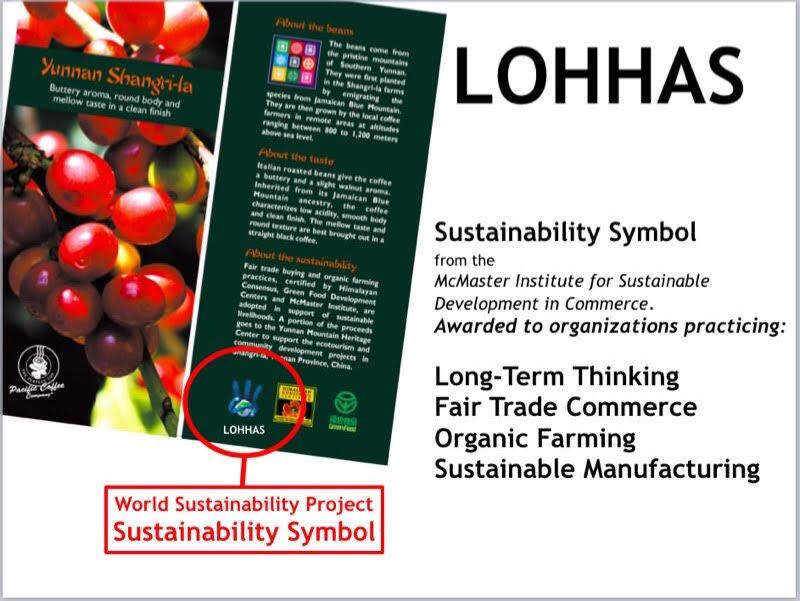World Sustainability Project